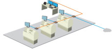 LEH1200 Hardened Switch