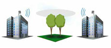 Wireless Ethernet Extender